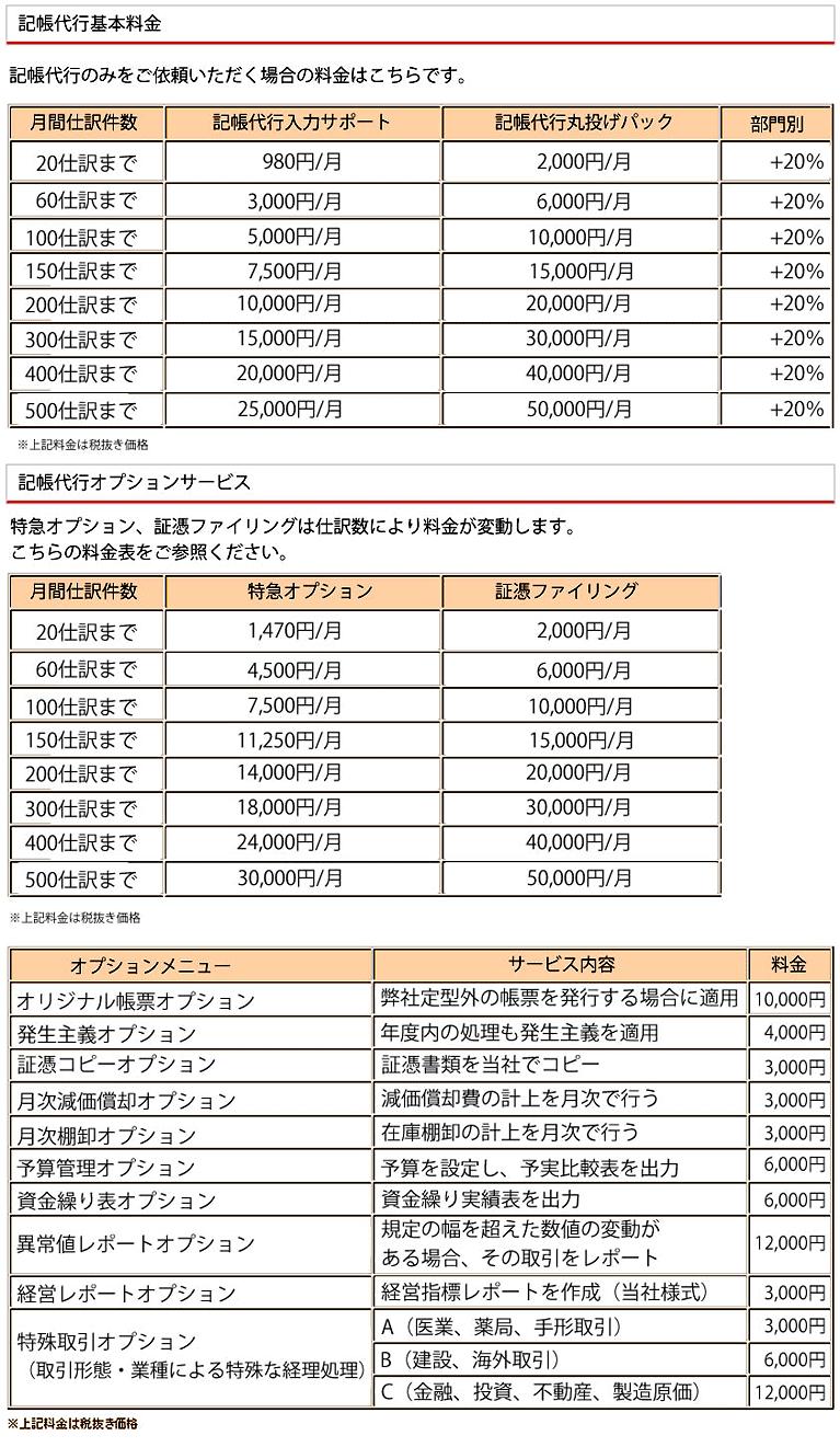 記帳代行サービス07