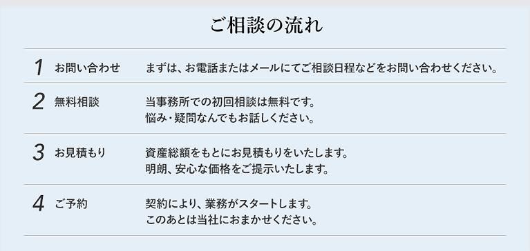 相続サービス10