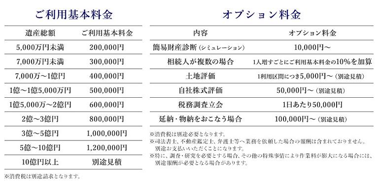 相続サービス09