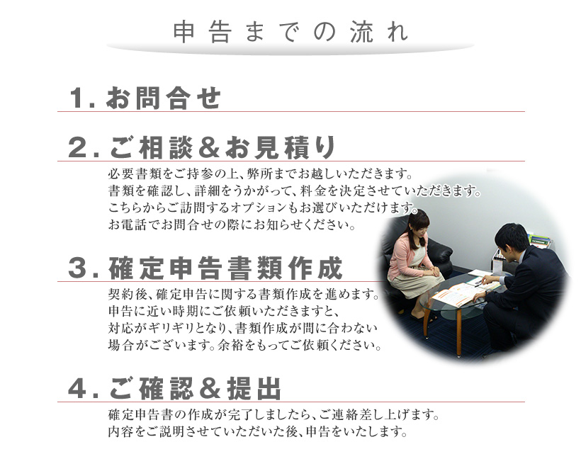 index_05
