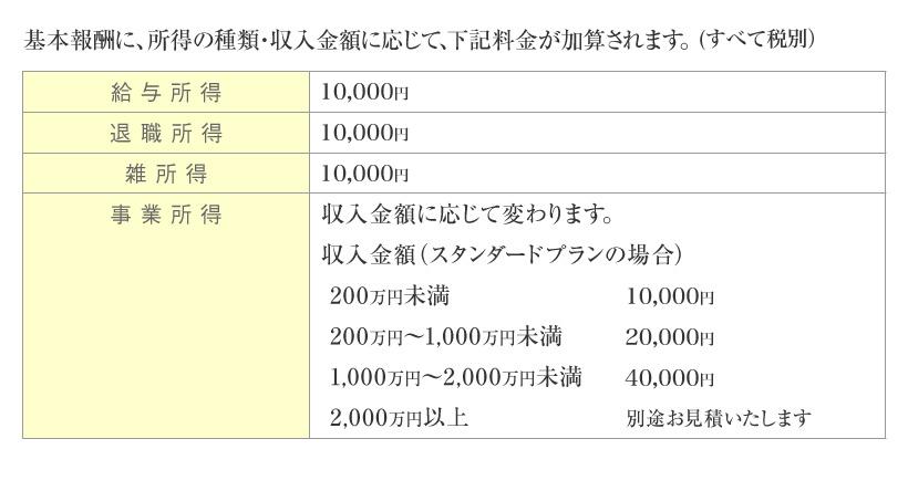 index_088